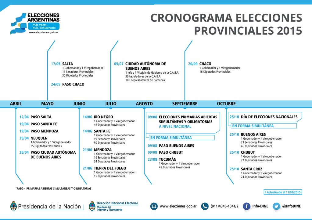 agenda electoral 2015
