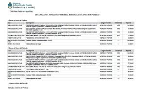 Eduardo Gallo DDJJ pagina 2