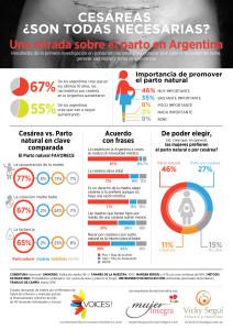 Infografía-cesareas
