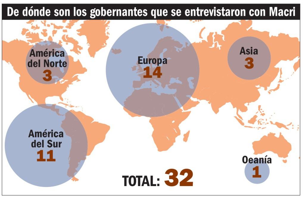 Infografía del Diario Perfil.