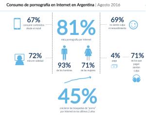 Datos del informe de OIA.