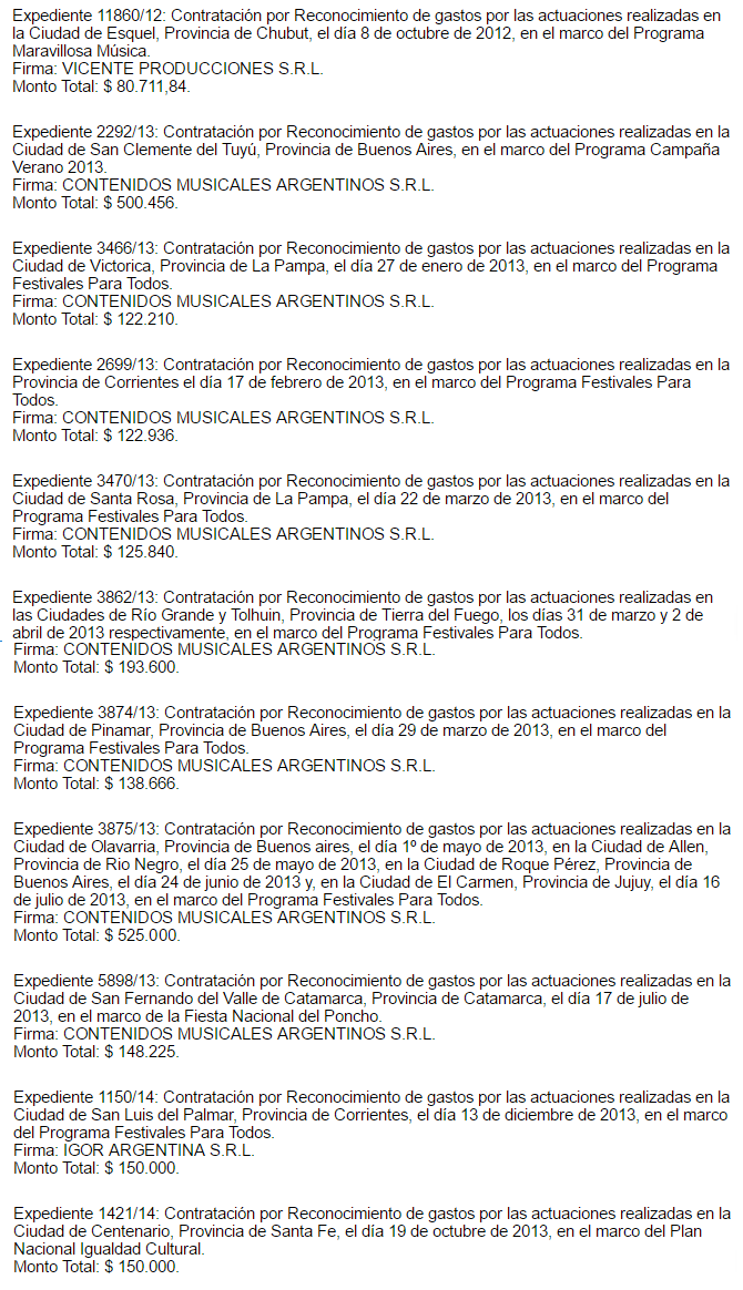 Expediente Acceso Cultura 2