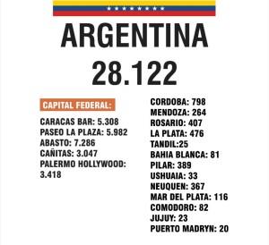 Votantes venezolanos en cada punto designado.