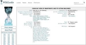 El cable en Wikileaks que advertía sobre la empresa Smartmatic.