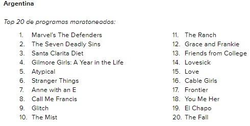 Netflix maratones Argentina